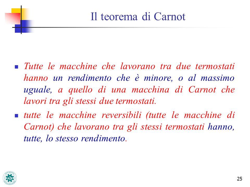 25 Il teorema di Carnot Tutte le macchine che lavorano tra due termostati hanno un rendimento che è minore, o al massimo uguale, a quello di una macch
