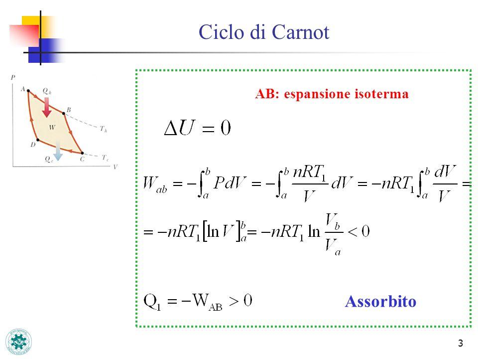 3 Ciclo di Carnot Assorbito AB: espansione isoterma