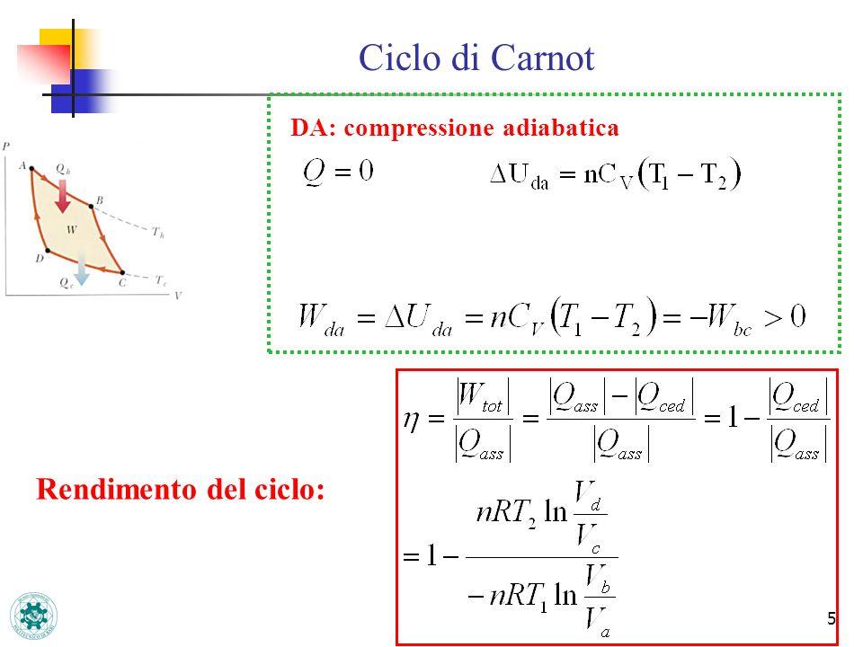 5 Ciclo di Carnot DA: compressione adiabatica Rendimento del ciclo: