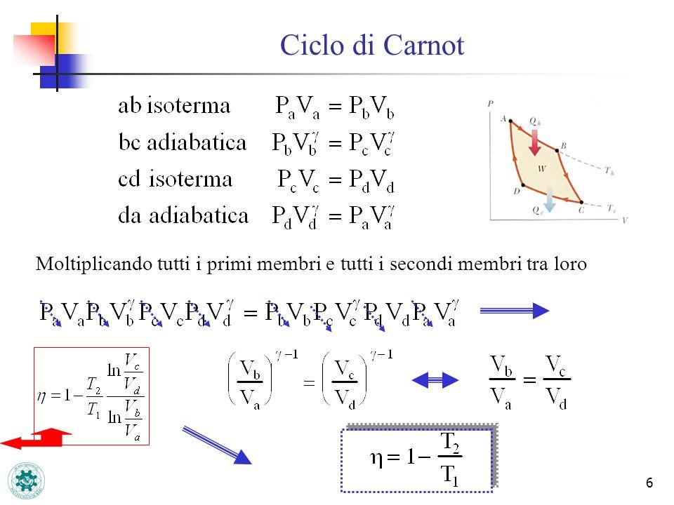 17 Applicazioni i f Per un trasformazione qualunque: poiché lentropia è una funzione di stato, possiamo considerare una qualunque trasformazione reversibile.