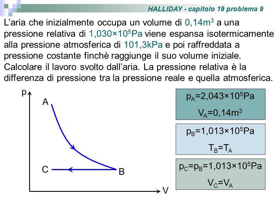 HALLIDAY - capitolo 19 problema 9 Laria che inizialmente occupa un volume di 0,14m 3 a una pressione relativa di 1,030×10 5 Pa viene espansa isotermic