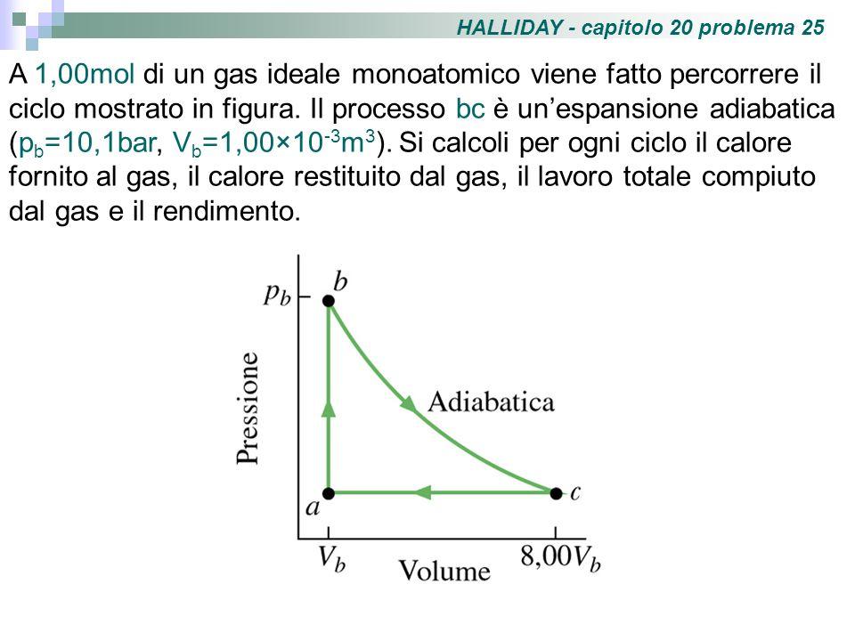 HALLIDAY - capitolo 20 problema 25 A 1,00mol di un gas ideale monoatomico viene fatto percorrere il ciclo mostrato in figura. Il processo bc è unespan