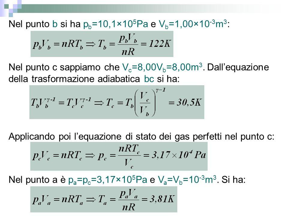 Nel punto b si ha p b =10,1×10 5 Pa e V b =1,00×10 -3 m 3 : Nel punto c sappiamo che V c =8,00V b =8,00m 3. Dallequazione della trasformazione adiabat