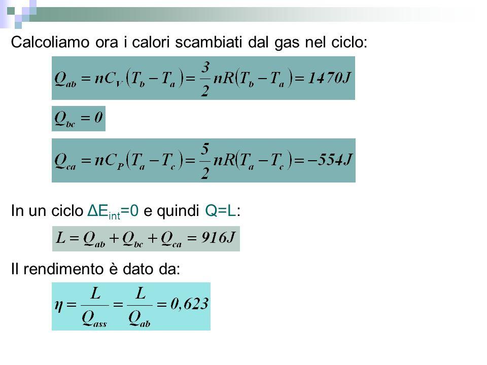 Calcoliamo ora i calori scambiati dal gas nel ciclo: In un ciclo ΔE int =0 e quindi Q=L: Il rendimento è dato da: