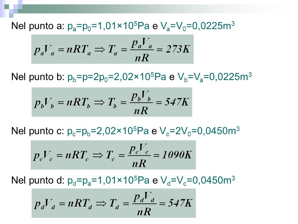 Nel punto a: p a =p 0 =1,01×10 5 Pa e V a =V 0 =0,0225m 3 Nel punto b: p b =p=2p 0 =2,02×10 5 Pa e V b =V a =0,0225m 3 Nel punto c: p c =p b =2,02×10