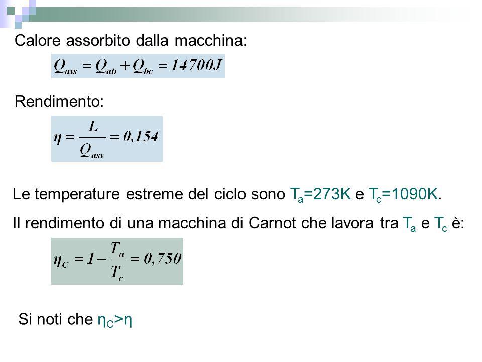 Calore assorbito dalla macchina: Rendimento: Le temperature estreme del ciclo sono T a =273K e T c =1090K. Il rendimento di una macchina di Carnot che
