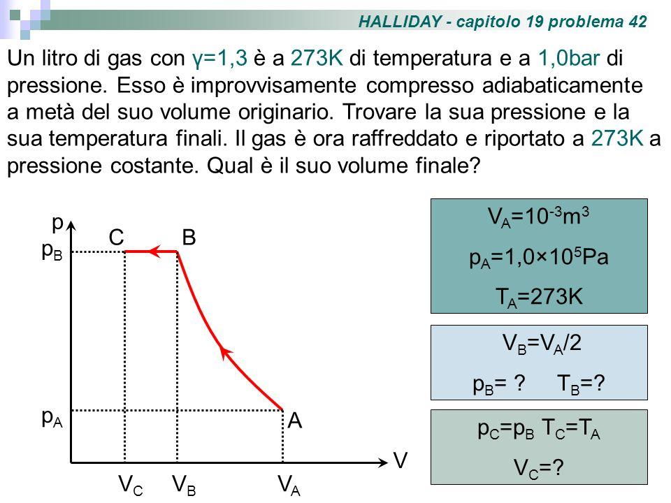 HALLIDAY - capitolo 19 problema 42 Un litro di gas con γ=1,3 è a 273K di temperatura e a 1,0bar di pressione. Esso è improvvisamente compresso adiabat