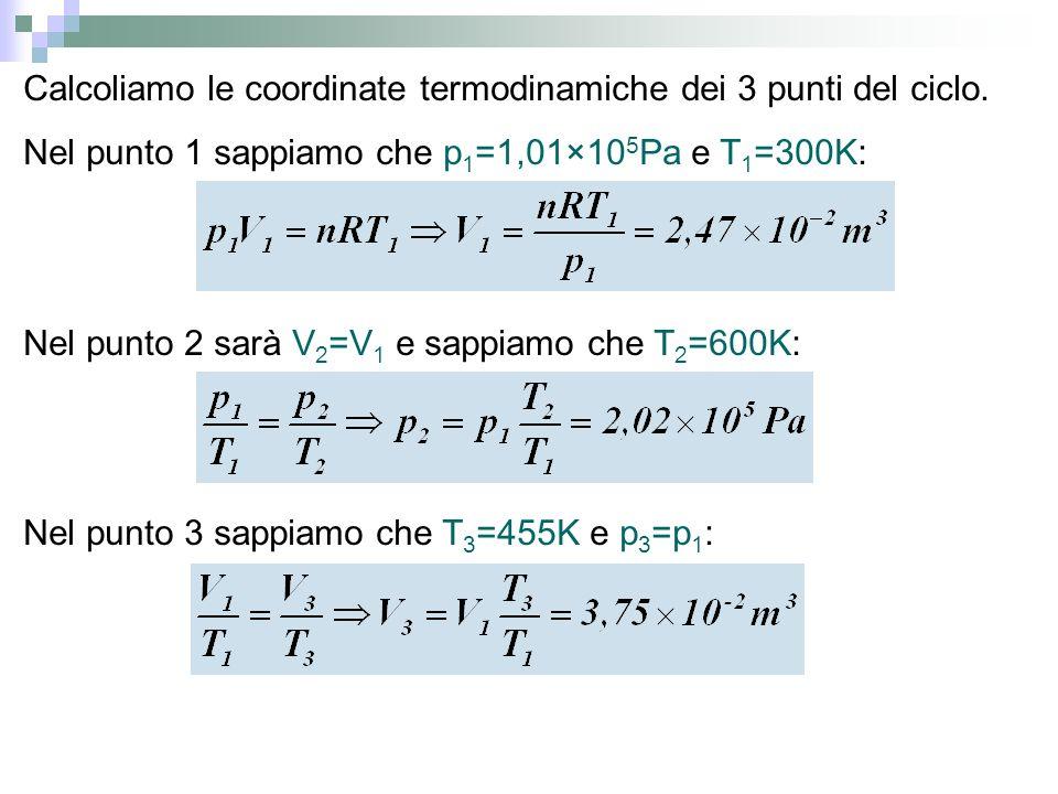Calcoliamo le coordinate termodinamiche dei 3 punti del ciclo. Nel punto 1 sappiamo che p 1 =1,01×10 5 Pa e T 1 =300K: Nel punto 2 sarà V 2 =V 1 e sap