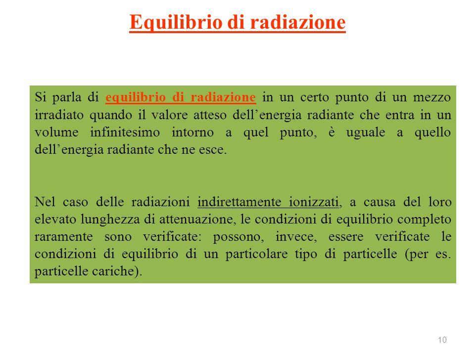 10 Si parla di equilibrio di radiazione in un certo punto di un mezzo irradiato quando il valore atteso dellenergia radiante che entra in un volume in
