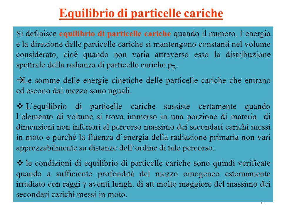 11 Si definisce equilibrio di particelle cariche quando il numero, lenergia e la direzione delle particelle cariche si mantengono constanti nel volume