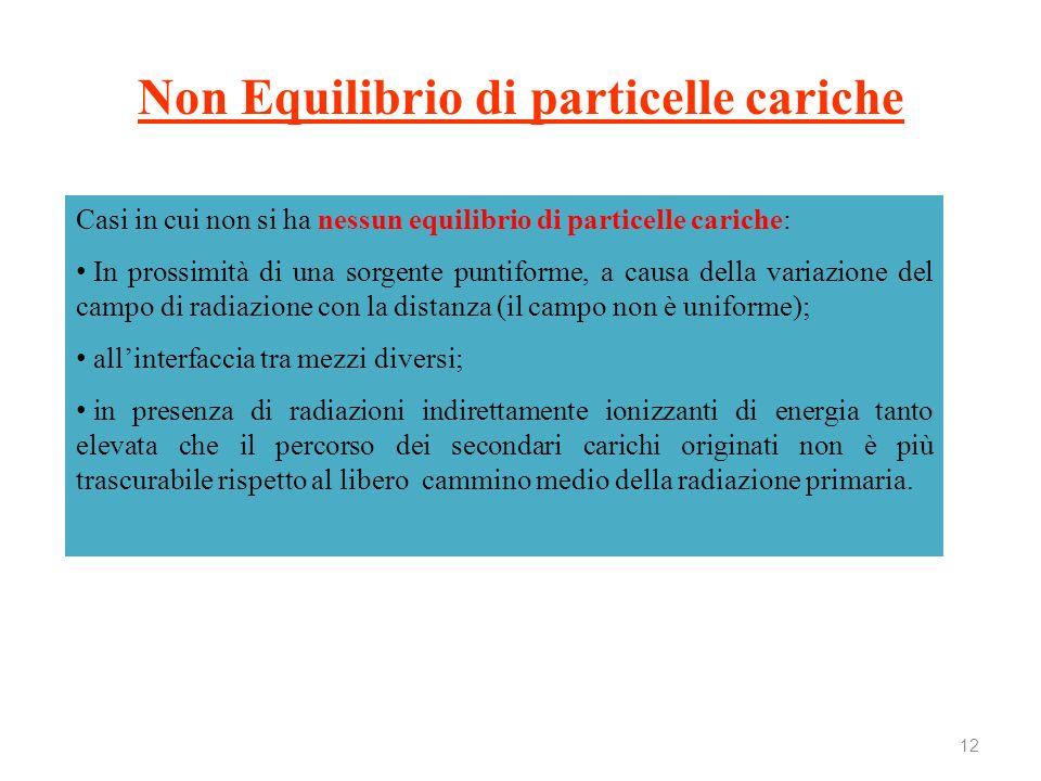 Non Equilibrio di particelle cariche 12 Casi in cui non si ha nessun equilibrio di particelle cariche: In prossimità di una sorgente puntiforme, a cau