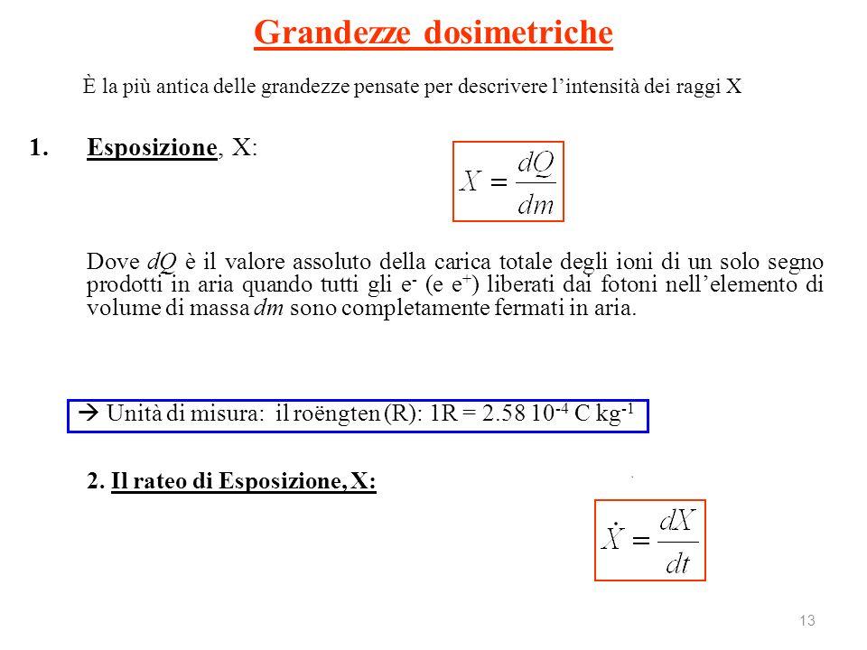 Grandezze dosimetriche 1.Esposizione, X: Dove dQ è il valore assoluto della carica totale degli ioni di un solo segno prodotti in aria quando tutti gl