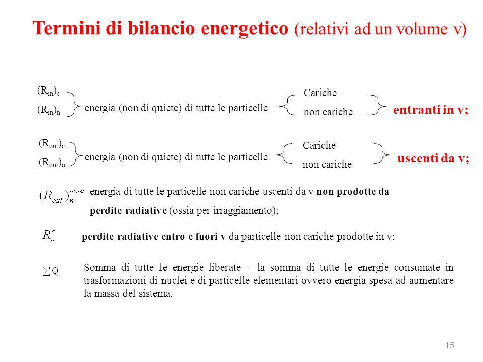 Termini di bilancio energetico (relativi ad un volume v) 15 (R in ) c (R in ) n energia (non di quiete) di tutte le particelle Cariche non cariche ent