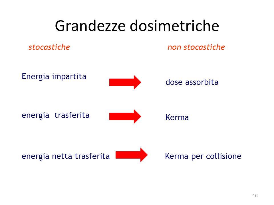 Grandezze dosimetriche 16 energia trasferita Kerma energia netta trasferita Kerma per collisione Energia impartita dose assorbita stocastichenon stoca