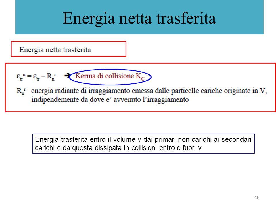 Energia netta trasferita 19 Energia trasferita entro il volume v dai primari non carichi ai secondari carichi e da questa dissipata in collisioni entr
