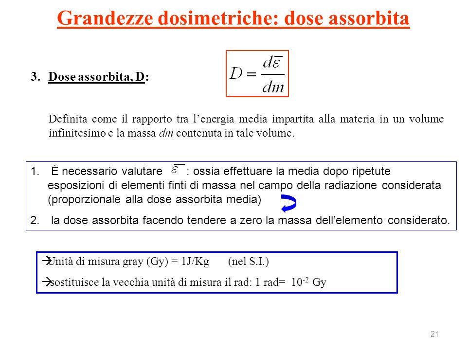 21 3.Dose assorbita, D: Definita come il rapporto tra lenergia media impartita alla materia in un volume infinitesimo e la massa dm contenuta in tale