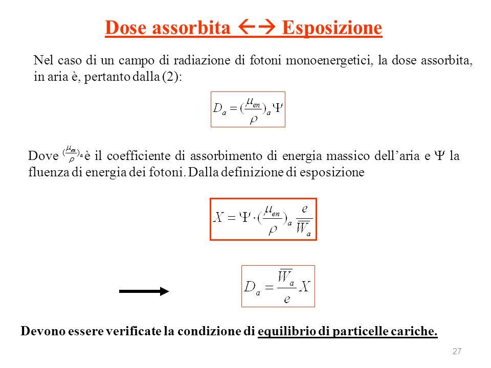 27 Dose assorbita Esposizione Nel caso di un campo di radiazione di fotoni monoenergetici, la dose assorbita, in aria è, pertanto dalla (2): Dove è il