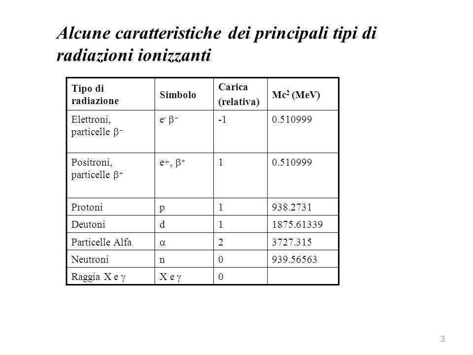 3 Tipo di radiazione Simbolo Carica (relativa) Mc 2 (MeV) Elettroni, particelle e - 0.510999 Positroni, particelle e+, 10.510999 Protonip1938.2731 Deu