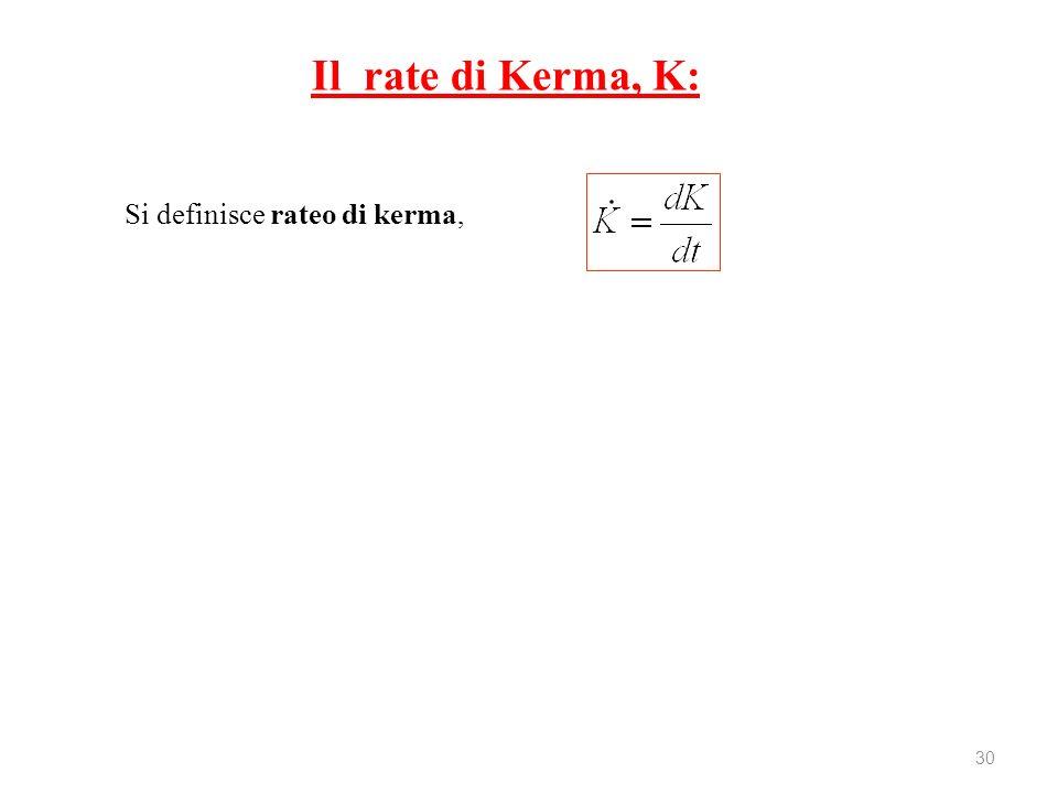 30 Si definisce rateo di kerma, Il rate di Kerma, K: