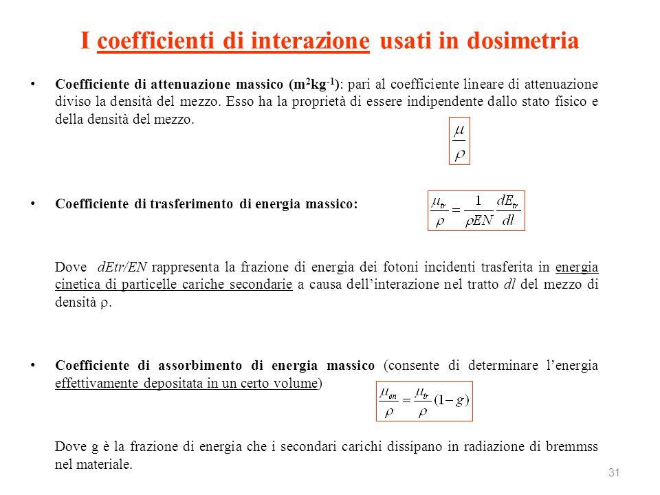 I coefficienti di interazione usati in dosimetria Coefficiente di attenuazione massico (m 2 kg -1 ): pari al coefficiente lineare di attenuazione divi