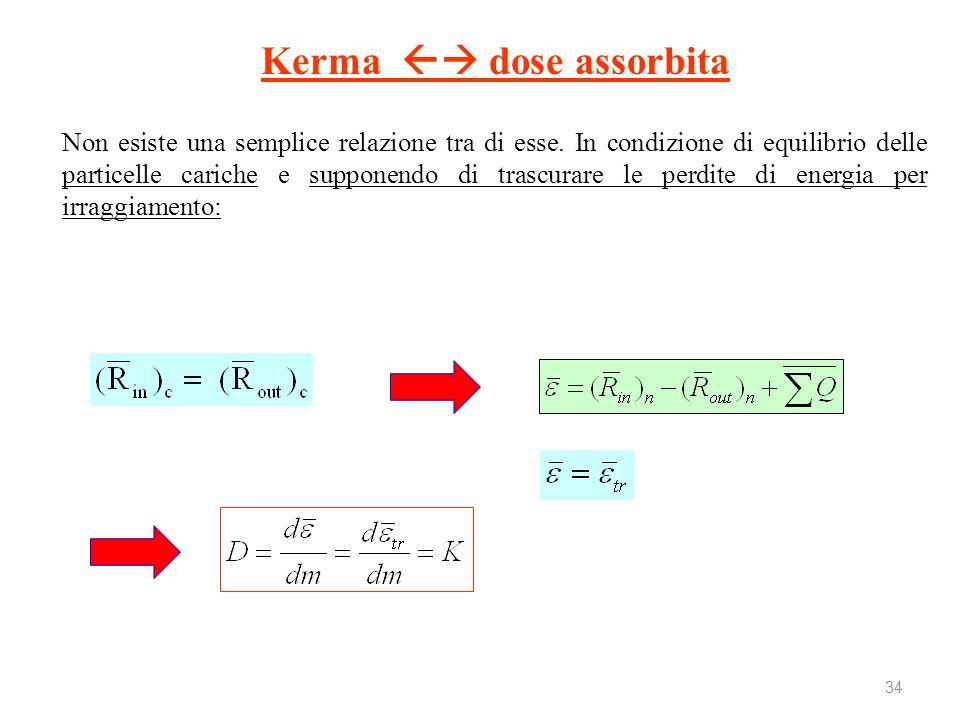34 Kerma dose assorbita Non esiste una semplice relazione tra di esse. In condizione di equilibrio delle particelle cariche e supponendo di trascurare