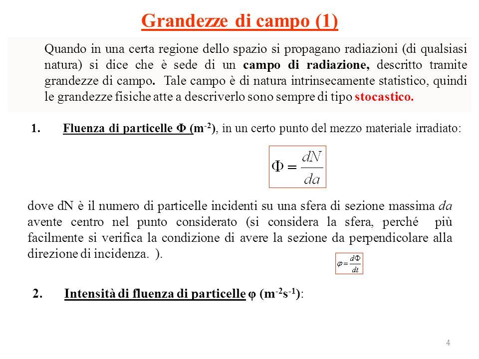 Grandezze di campo (1) 1.Fluenza di particelle Φ (m -2 ), in un certo punto del mezzo materiale irradiato: 4 dove dN è il numero di particelle inciden