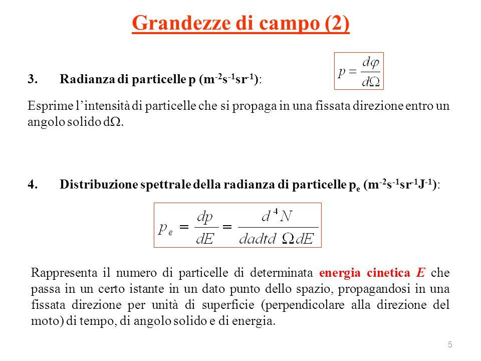 Grandezze di campo (2) 5 3.Radianza di particelle p (m -2 s -1 sr -1 ): Esprime lintensità di particelle che si propaga in una fissata direzione entro