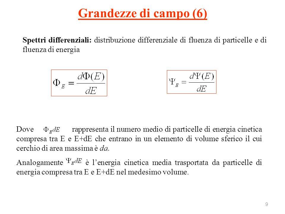 9 Spettri differenziali: distribuzione differenziale di fluenza di particelle e di fluenza di energia Dove rappresenta il numero medio di particelle d