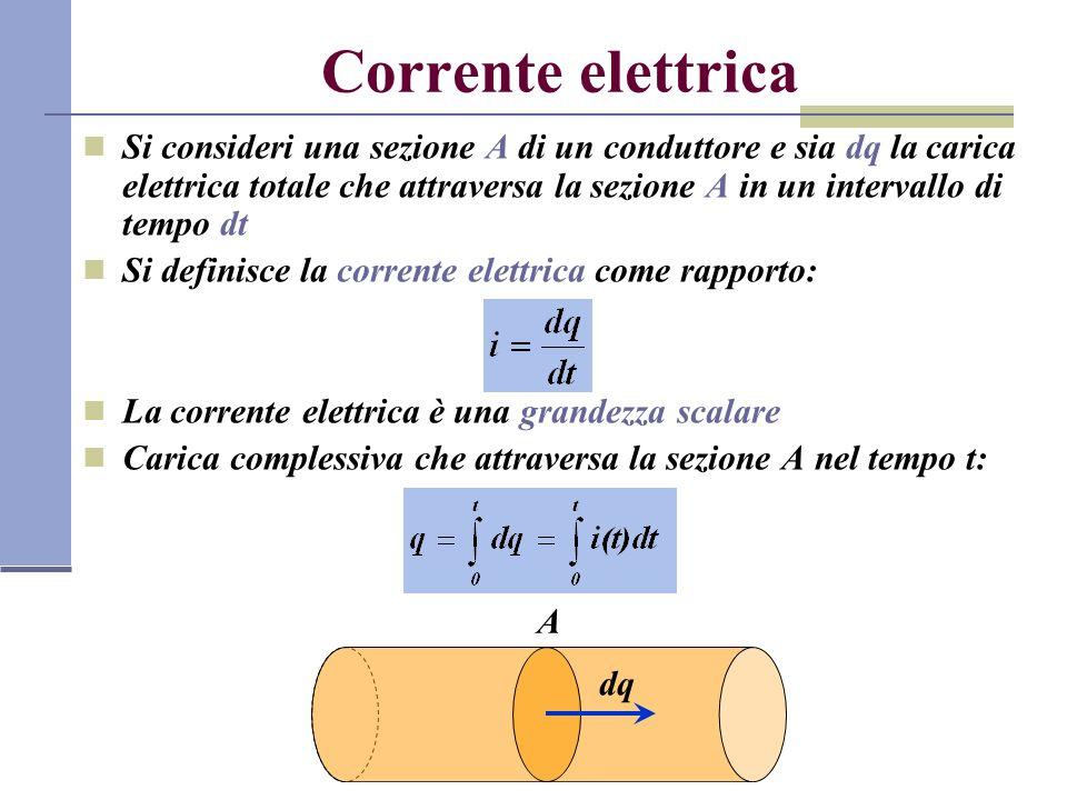 Corrente elettrica Si consideri una sezione A di un conduttore e sia dq la carica elettrica totale che attraversa la sezione A in un intervallo di tempo dt Si definisce la corrente elettrica come rapporto: La corrente elettrica è una grandezza scalare Carica complessiva che attraversa la sezione A nel tempo t: A dq
