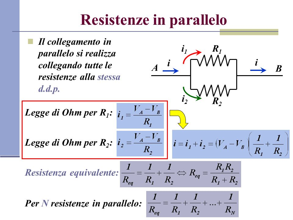 Resistenze in parallelo Il collegamento in parallelo si realizza collegando tutte le resistenze alla stessa d.d.p. R1R1 R2R2 A B i i i1i1 i2i2 Legge d