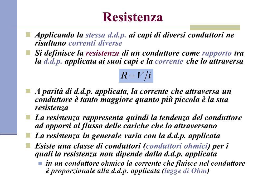 Unità di misura Lintensità di corrente è una grandezza fondamentale Nel SI la corrente si misura in Ampere (A) La resistenza è invece una grandezza derivata Lequazione dimensionale della resistenza è [R]=[ML 2 T -3 I -2 ] Nel SI la resistenza si misura in ohm (Ω)