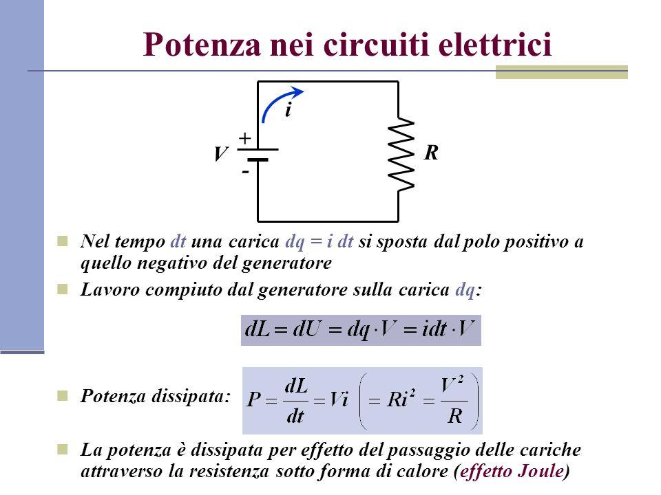 Potenza nei circuiti elettrici Nel tempo dt una carica dq = i dt si sposta dal polo positivo a quello negativo del generatore Lavoro compiuto dal gene
