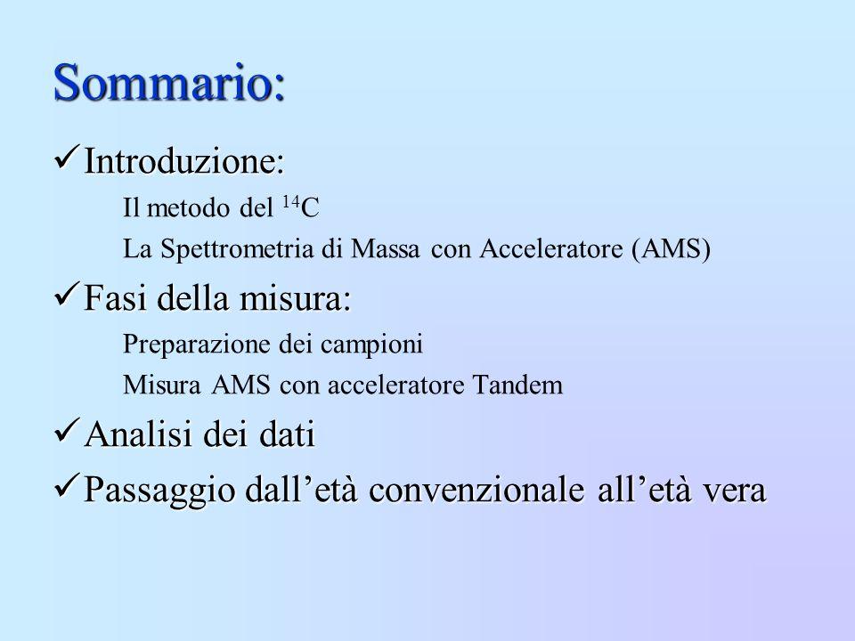 Sommario: Introduzione: Introduzione: Il metodo del 14 C La Spettrometria di Massa con Acceleratore (AMS) Fasi della misura: Fasi della misura: Prepar