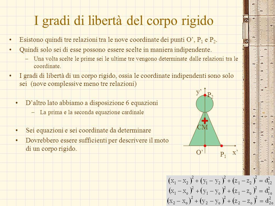 G.M. - Informatica B-Automazione 2002/03 I gradi di libertà del corpo rigido Esistono quindi tre relazioni tra le nove coordinate dei punti O, P 1 e P