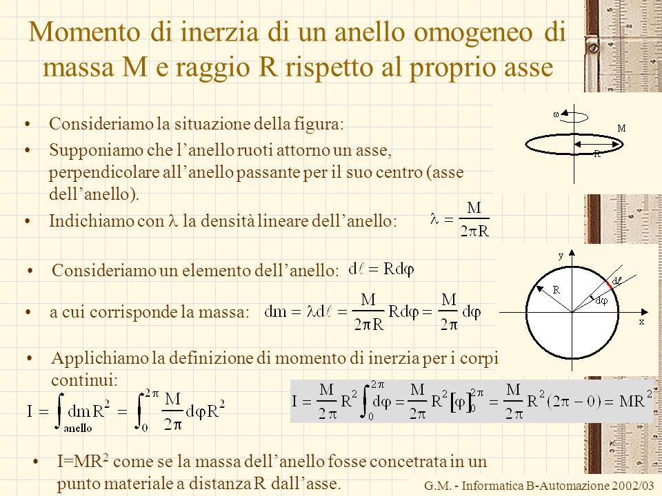 G.M. - Informatica B-Automazione 2002/03 Momento di inerzia di un anello omogeneo di massa M e raggio R rispetto al proprio asse Consideriamo la situa