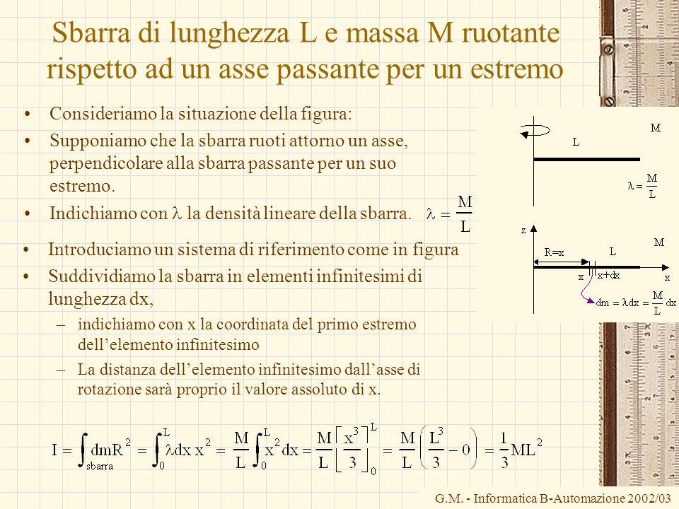 G.M. - Informatica B-Automazione 2002/03 Sbarra di lunghezza L e massa M ruotante rispetto ad un asse passante per un estremo Consideriamo la situazio