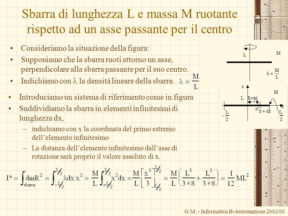 G.M. - Informatica B-Automazione 2002/03 Sbarra di lunghezza L e massa M ruotante rispetto ad un asse passante per il centro Consideriamo la situazion
