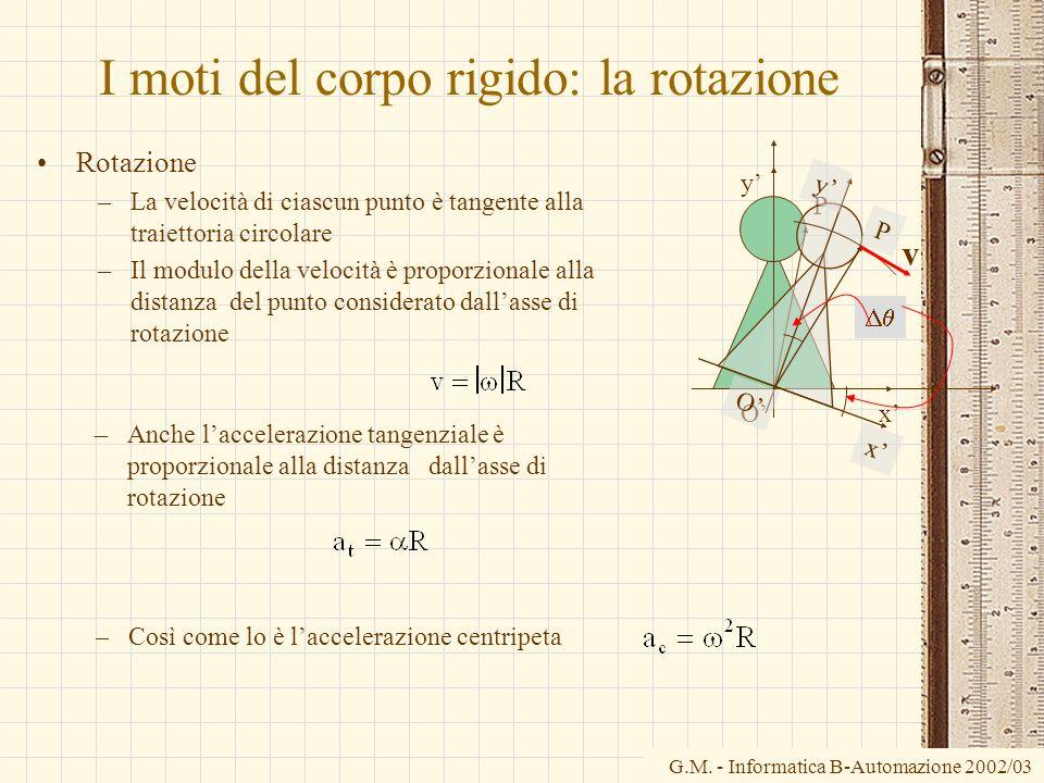G.M. - Informatica B-Automazione 2002/03 I moti del corpo rigido: la rotazione Rotazione –La velocità di ciascun punto è tangente alla traiettoria cir