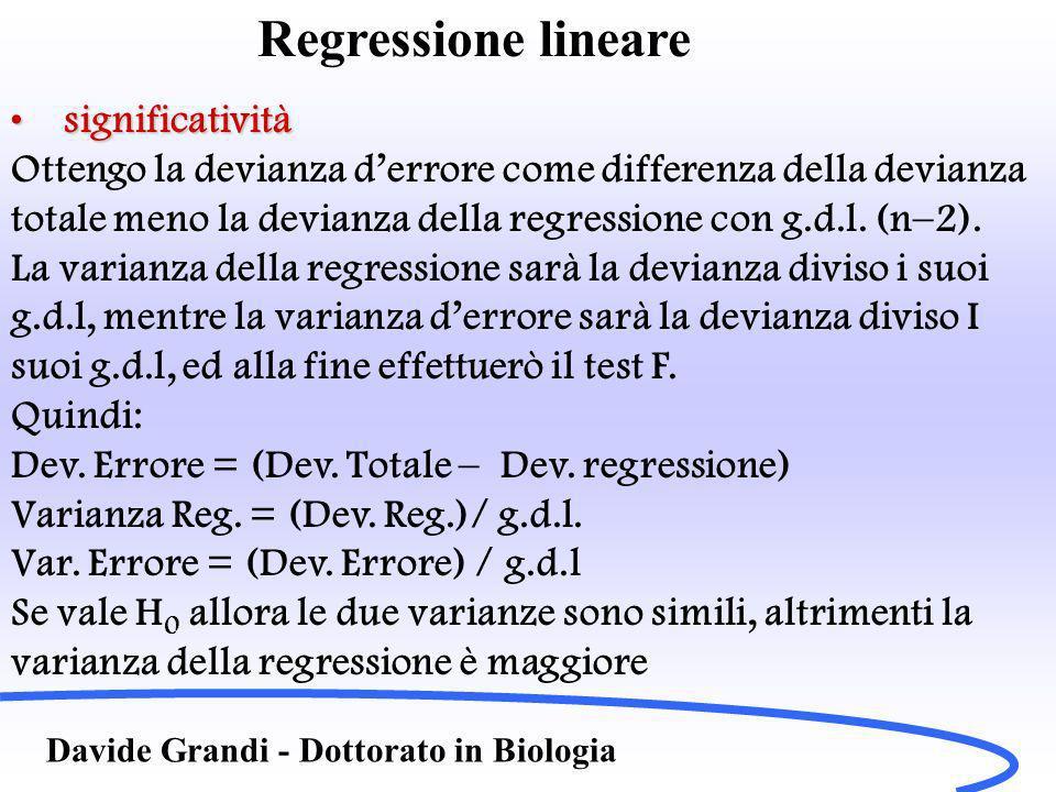 Davide Grandi - Dottorato in Biologia Regressione lineare significativitàsignificatività Ottengo la devianza derrore come differenza della devianza totale meno la devianza della regressione con g.d.l.
