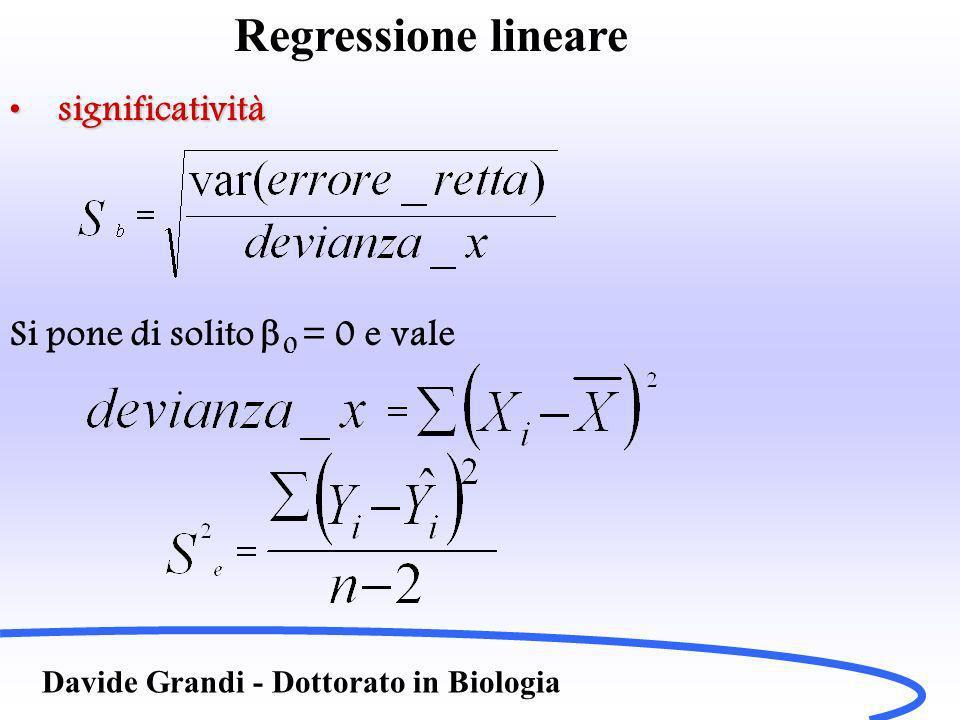 Davide Grandi - Dottorato in Biologia Regressione lineare significativitàsignificatività Si pone di solito 0 = 0 e vale