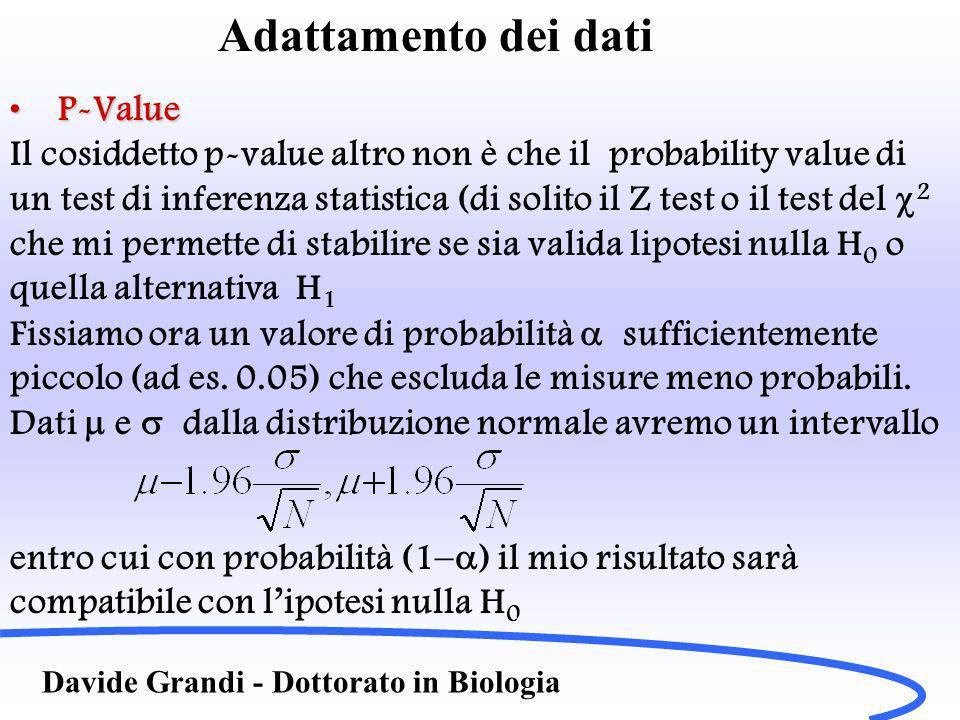 Adattamento dei dati Davide Grandi - Dottorato in Biologia P-ValueP-Value Il cosiddetto p-value altro non è che il probability value di un test di inferenza statistica (di solito il Z test o il test del 2 che mi permette di stabilire se sia valida lipotesi nulla H 0 o quella alternativa H 1 Fissiamo ora un valore di probabilità sufficientemente piccolo (ad es.
