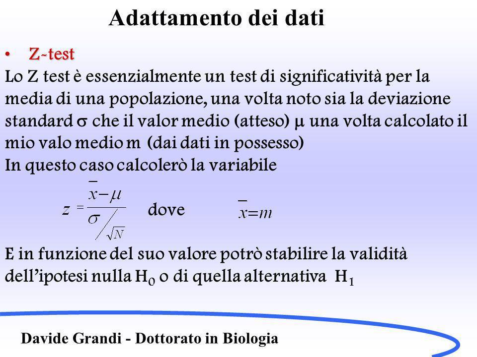 Adattamento dei dati Davide Grandi - Dottorato in Biologia Z-testZ-test Lo Z test è essenzialmente un test di significatività per la media di una popolazione, una volta noto sia la deviazione standard che il valor medio (atteso) una volta calcolato il mio valo medio m (dai dati in possesso) In questo caso calcolerò la variabile dove E in funzione del suo valore potrò stabilire la validità dellipotesi nulla H 0 o di quella alternativa H 1