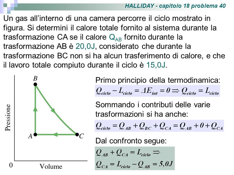 HALLIDAY - capitolo 18 problema 40 Un gas allinterno di una camera percorre il ciclo mostrato in figura. Si determini il calore totale fornito al sist