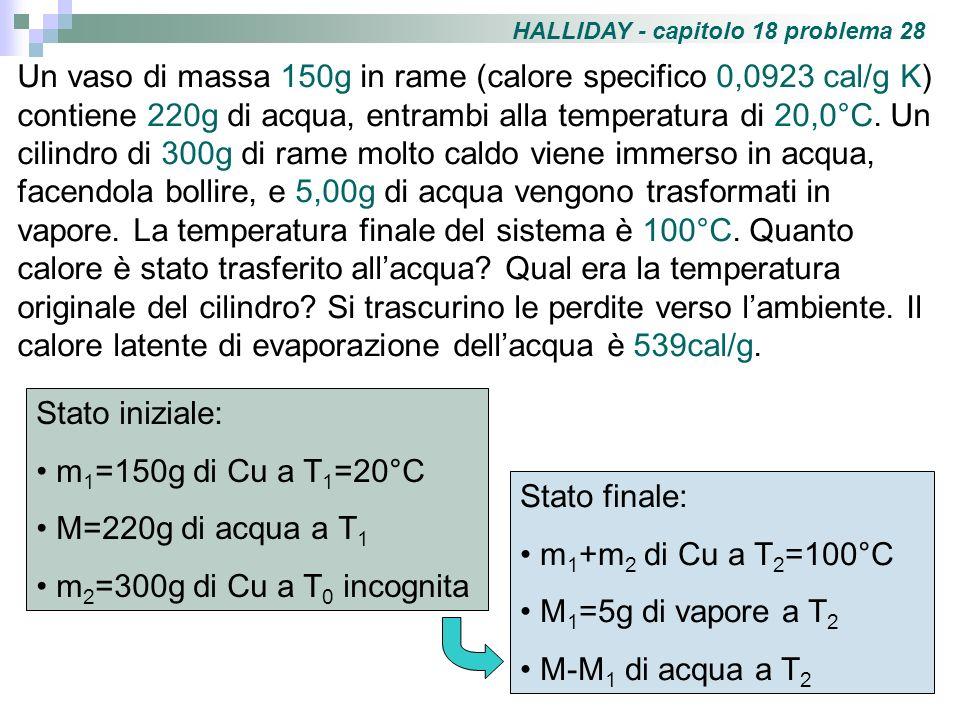 Il calore assorbito dallacqua serve per portare la massa M di acqua da T 1 a T 2 e per far evaporare la massa M 1 : La massa m 2 di Cu cede una quantità di calore Q portandosi dalla temperatura T 0 alla temperatura T 2 : Lo stesso calore Q serve per portare la massa m 1 di rame alla temperatura T 1 e per riscaldare lacqua: Uguagliando le due espressioni di Q si ha: