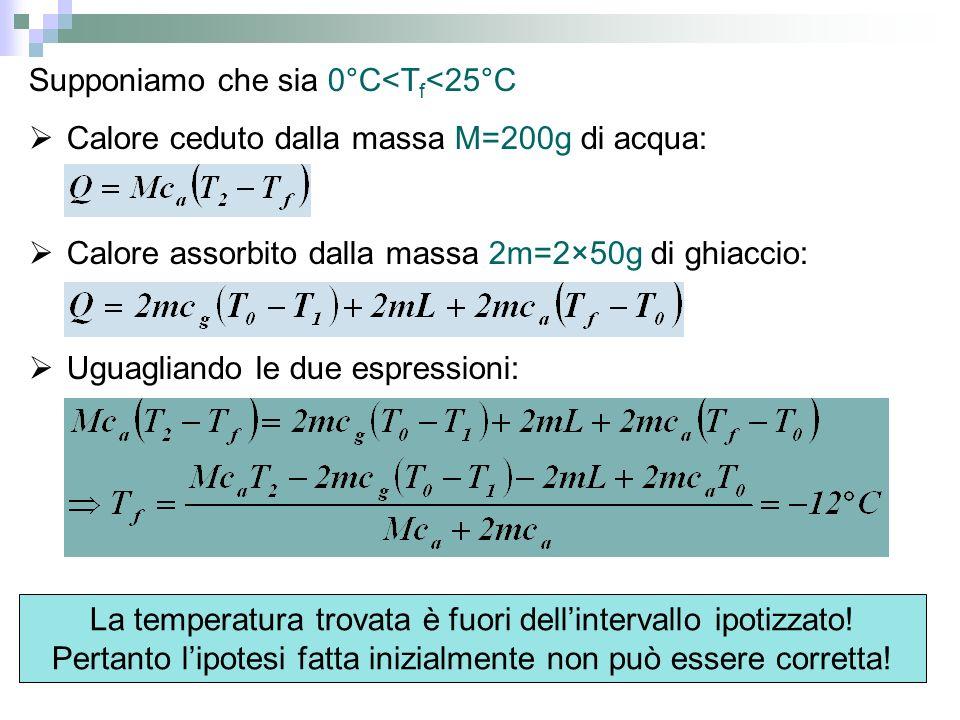 Supponiamo che sia 0°C<T f <25°C Calore ceduto dalla massa M=200g di acqua: Calore assorbito dalla massa 2m=2×50g di ghiaccio: Uguagliando le due espr