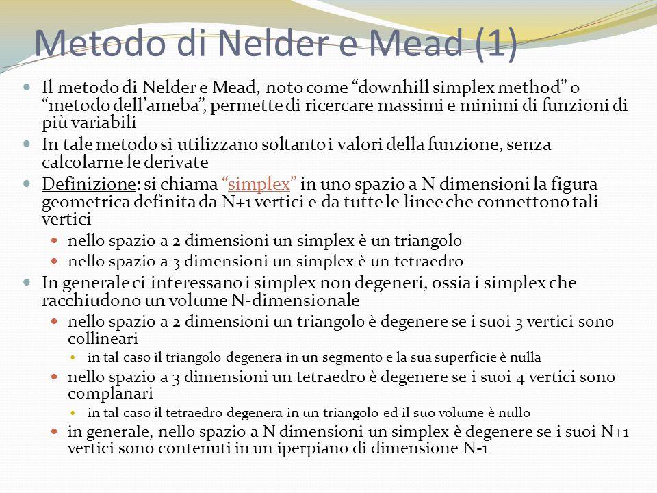 Metodo di Nelder e Mead (1) Il metodo di Nelder e Mead, noto come downhill simplex method o metodo dellameba, permette di ricercare massimi e minimi d