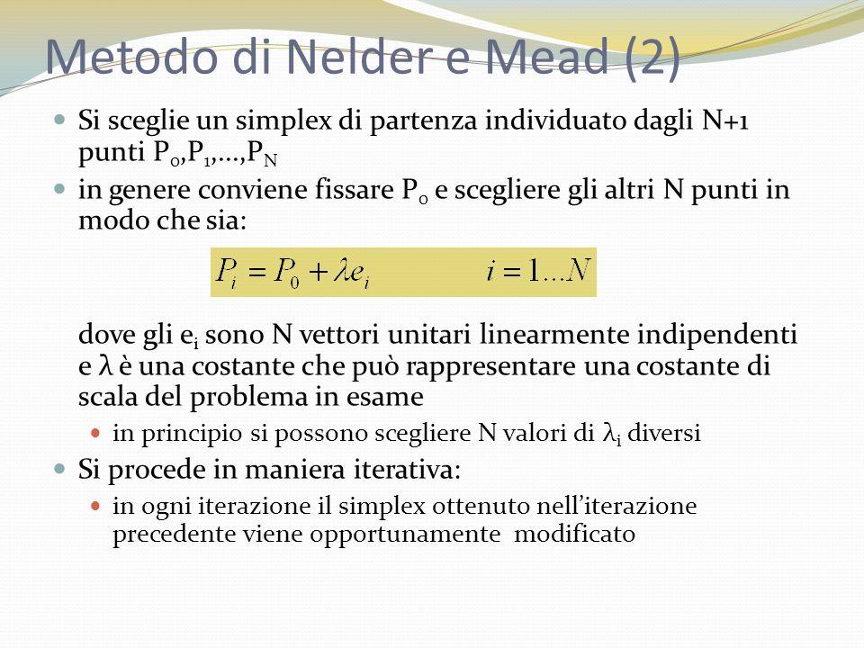 Metodo di Nelder e Mead (2) Si sceglie un simplex di partenza individuato dagli N+1 punti P 0,P 1,...,P N in genere conviene fissare P 0 e scegliere g