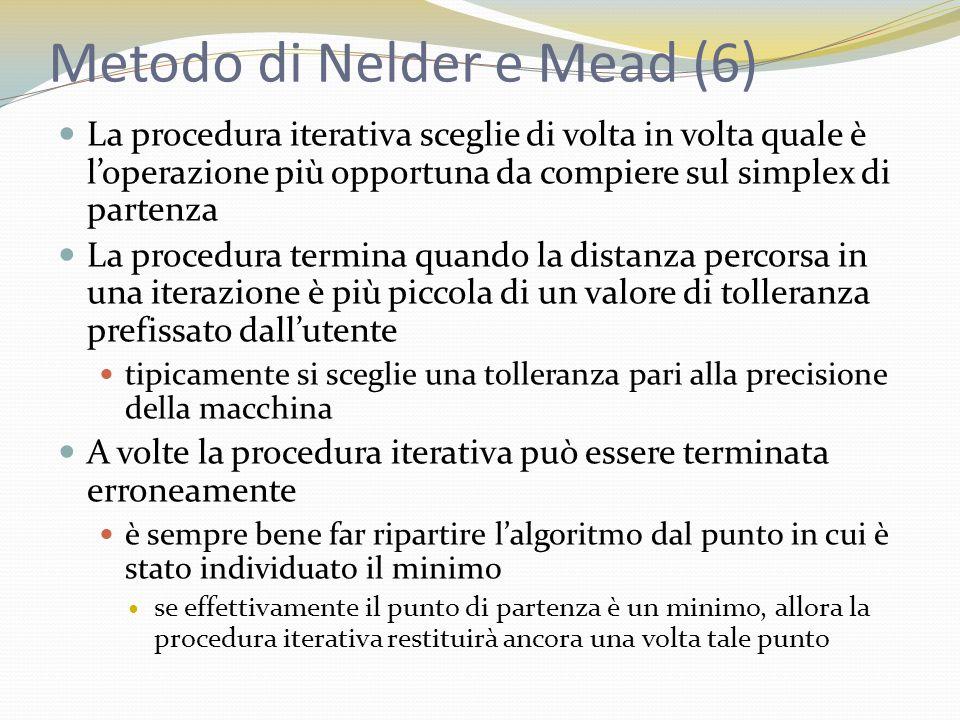 Metodo di Nelder e Mead (6) La procedura iterativa sceglie di volta in volta quale è loperazione più opportuna da compiere sul simplex di partenza La procedura termina quando la distanza percorsa in una iterazione è più piccola di un valore di tolleranza prefissato dallutente tipicamente si sceglie una tolleranza pari alla precisione della macchina A volte la procedura iterativa può essere terminata erroneamente è sempre bene far ripartire lalgoritmo dal punto in cui è stato individuato il minimo se effettivamente il punto di partenza è un minimo, allora la procedura iterativa restituirà ancora una volta tale punto