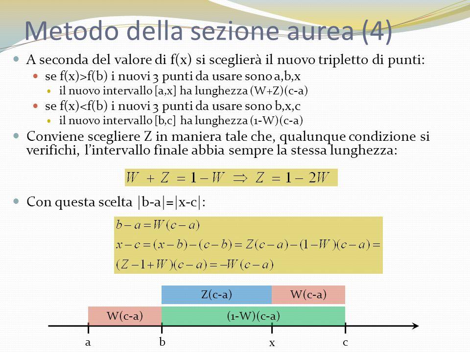 Metodo di Nelder e Mead (4) A B C A A B C A f(A)>f(B)>f(C) A B C A C A A B B riflessione riflessione con espansione contrazione in una dimensione contrazione lungo più dimensioni