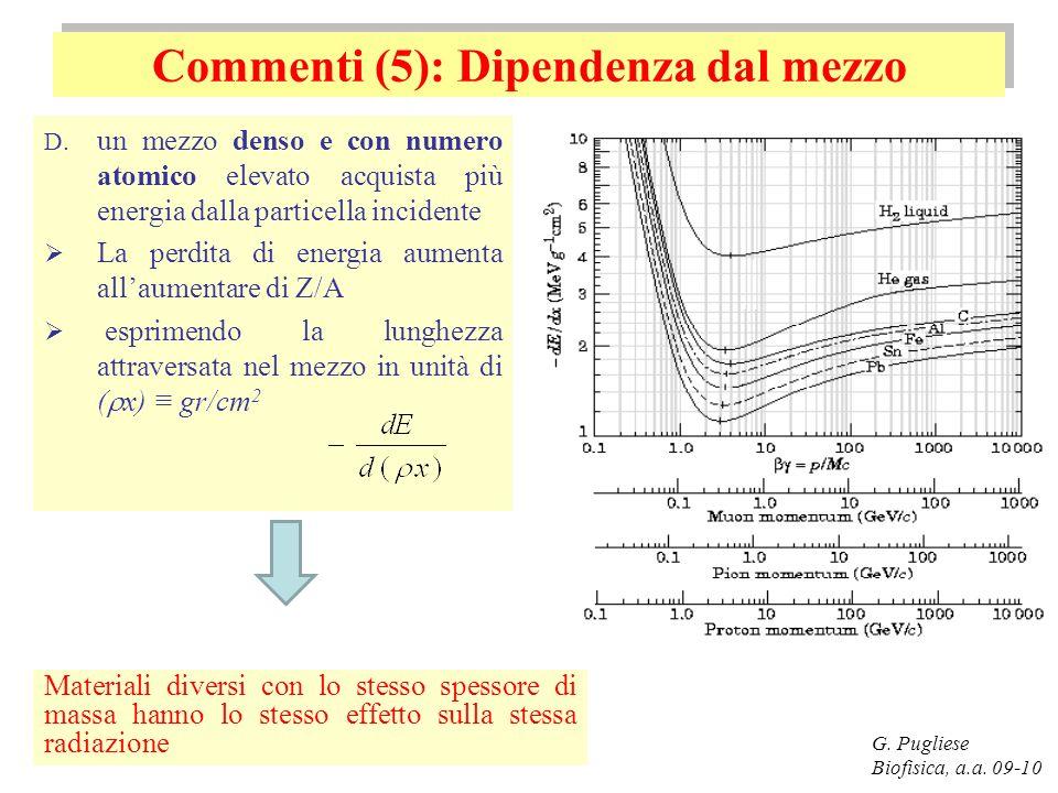 Commenti (5): Dipendenza dal mezzo G. Pugliese Biofisica, a.a. 09-10 Materiali diversi con lo stesso spessore di massa hanno lo stesso effetto sulla s